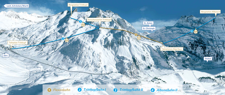 Panorama Arlberg mit Flexenbahn
