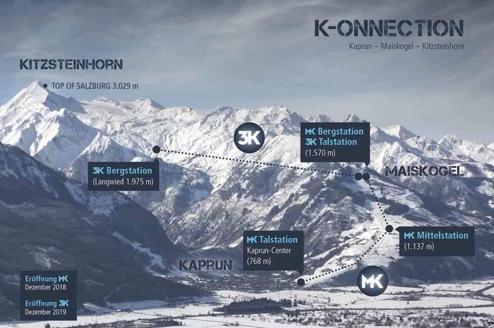 Übersichtsplan K-onnection