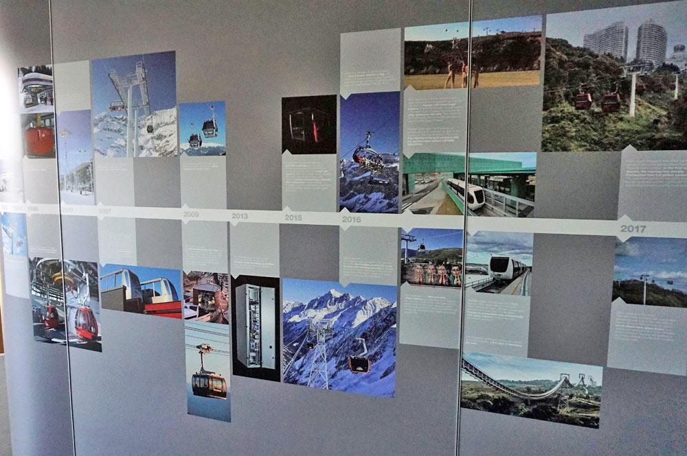 Die Historywall im Showroom verdeutlicht die Weiterentwicklung der Seilbahnen im Laufe der Zeit