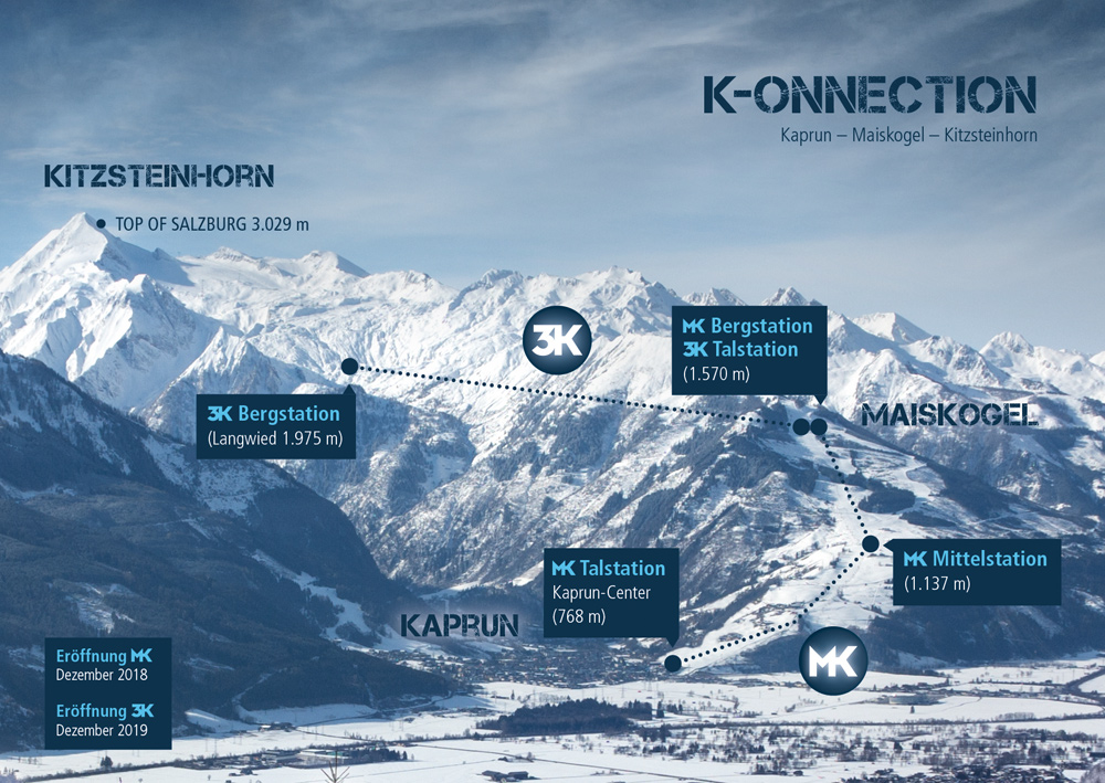 Plan der neuen K-onnection in Kaprun
