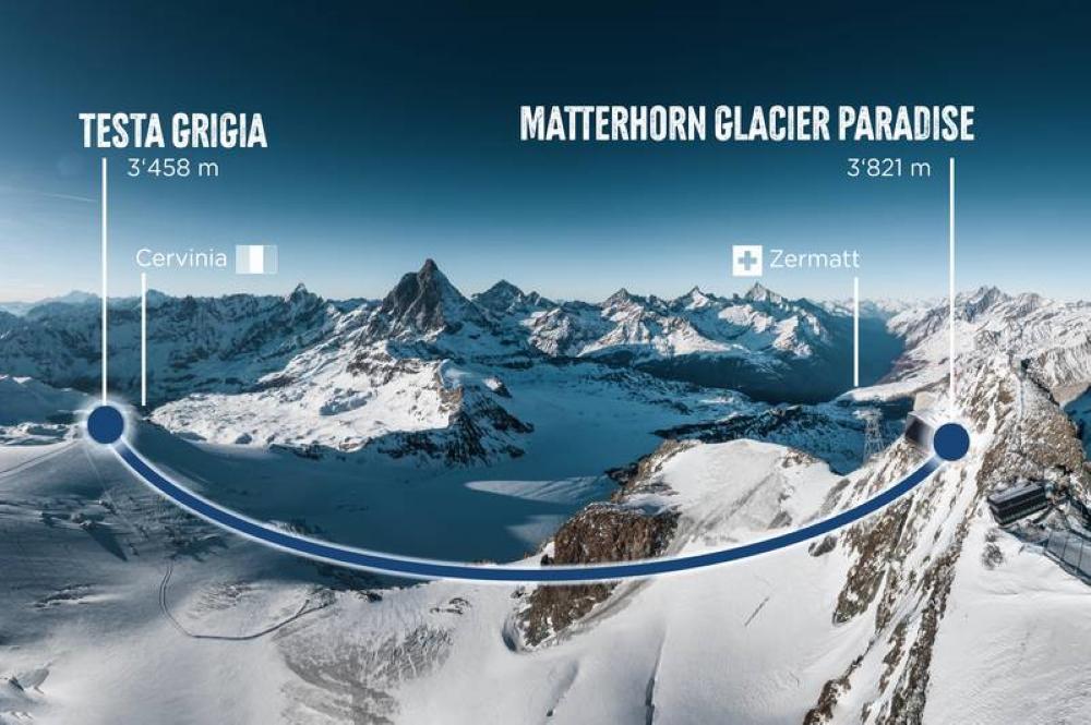 Visualisierte Streckenführung der zukünftigen 3-S Bahn auf das Kleine Matterhorn