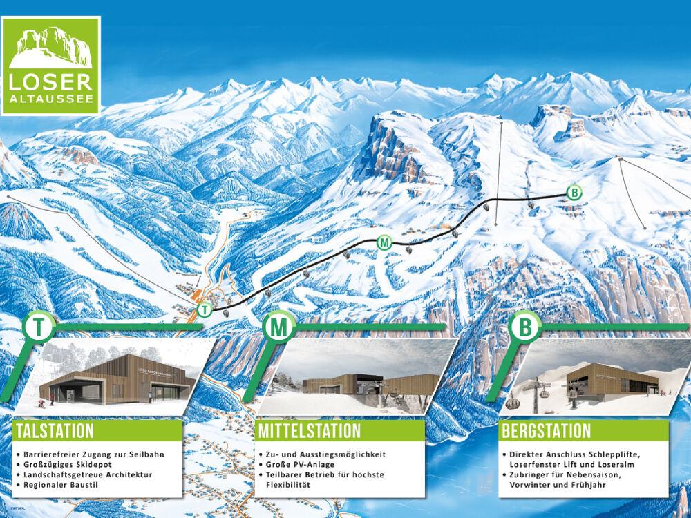 Visualisierung der neuen Loser-Panoramabahn