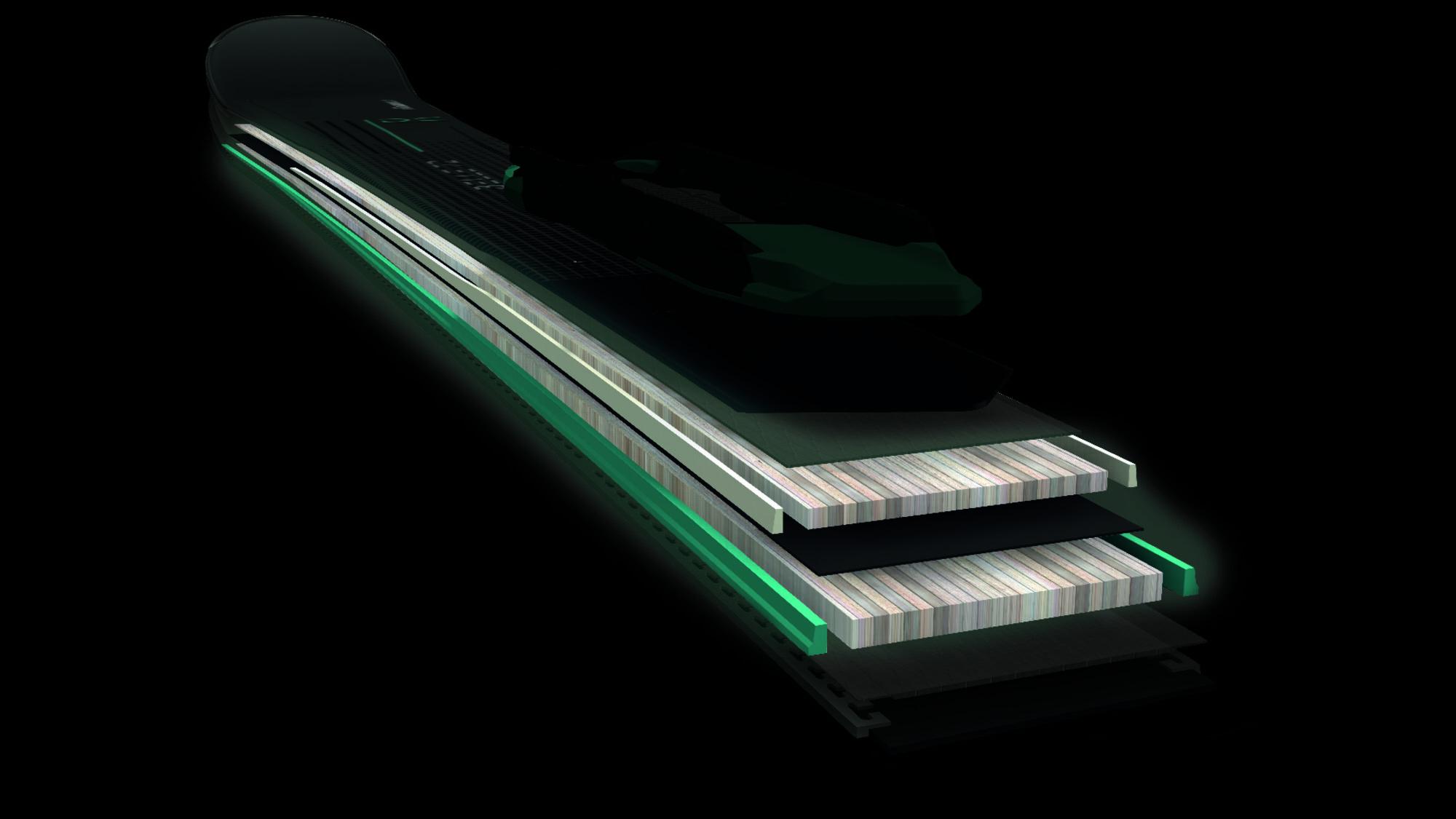 Die Nordica Double Core Technologie wird in der Belle Damenserie eingesetzt